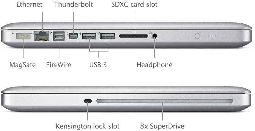 Why The 2012 Non Retina Macbook Pro Still Sells Marco Org